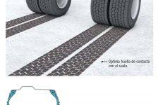 Elegir el neumático de invierno perfecto con Michelin